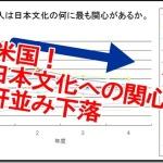 【クールジャパンは芸人ゆってぃ並?】関心ある日本文化 書道4位!