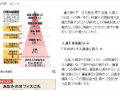 朝日が「日展」の例の噂を突然暴露の巻!