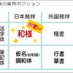 文化行政の方に「日本の書道の歴史」を知ってほしい