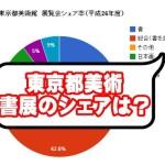 「日本の美術館は書道のため」は過言ではない証拠