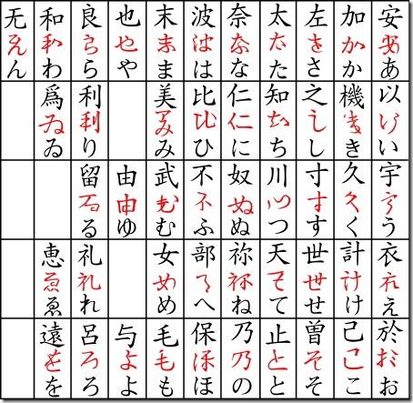 世間が漢字よりカタカナと気付く日経mj 和様 書家書道