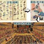 書論(別1) 和様を捨てた明治政府が作った酷い江戸時代